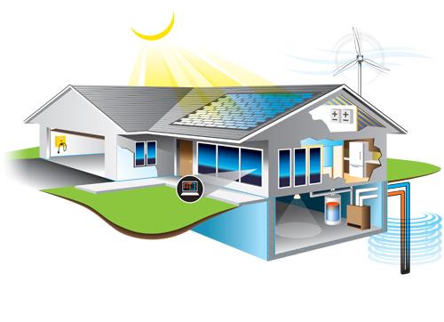 Zero Energy Homes